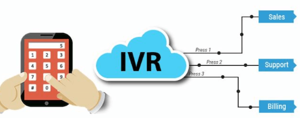 ivr phone systems